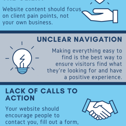 Infographic with data about common website content mistakes